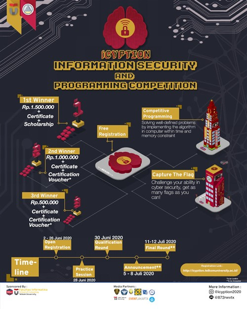 ICYPTION 2020, Information Security and Programming Competition